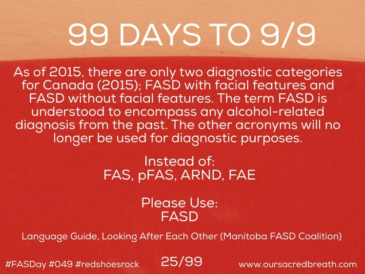 Day 25 of 99 days to 9.9 FASDay