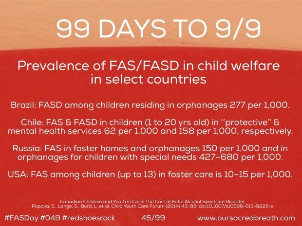 Day 45 of 99 days to FASDay
